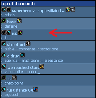 Best rank in the top of the month